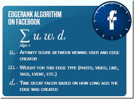 EdgeRank-Algorithm_thumb